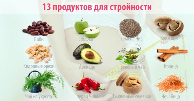 Сжигатель жира для женщин. Спортивное питание для похудения в животе, боках, ягодицах