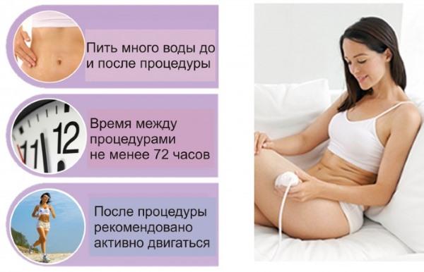Кавитация - что это такое, как удаляется жир. Фото до и после