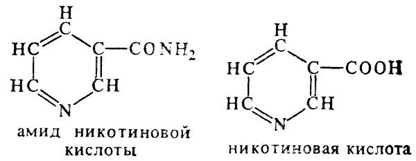 Никотиновая кислота в ампулах, таблетки для роста волос, похудения, кожи лица. Инструкция по применению