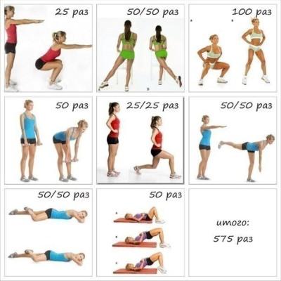 Как похудеть за месяц без вреда для здоровья. Питание и упражнения, программа тренировок в домашних условиях