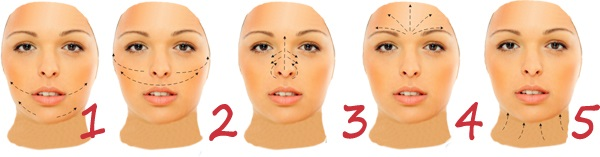 Маски для лица омолаживающие, от морщин вокруг глаз, для кожи после 30, 40, 50 лет. Рецепты и как применять в домашних условиях