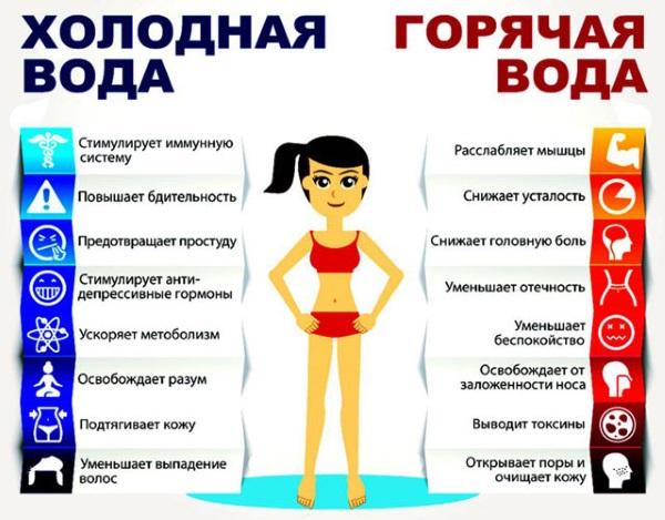 Как быстро избавиться от целлюлита на попе и ногах: обертывания, массаж, упражнения