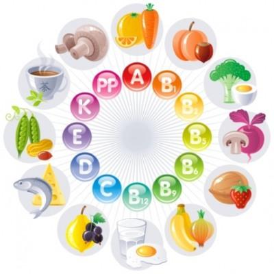 Норма калорий в день для женщины. Как рассчитать для похудения, поддерживать суточную норму, сколько калорий нужно человеку