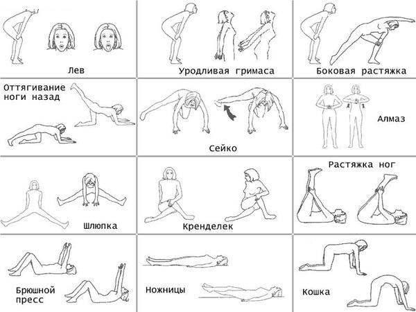 Дыхание для похудения живота и боков. Упражнения дыхательной гимнастики бодифлекс, вакуум для женщин и мужчин Марины Корпан, Стрельниковой, Бутейко