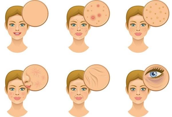Гальваника в косметологии - что это такое, как делаются процедуры для кожи вокруг глаз, лица и тела, плюсы и минусы, польза. Аппараты для использования в домашних условиях. Фото