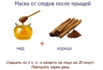 Как убрать покраснение и воспаление от прыща на лице быстро в домашних условиях. Народные рецепты и препараты из аптеки, примочки, маски, мази