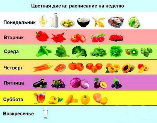 Как уменьшить бёдра в объёме, убрать ушки и подкачать ягодицы. Программа похудения на неделю, упражнения в тренажерном зале и дома