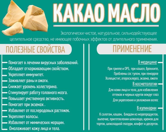 Масло какао – полезные свойства и применение в косметологии. Рецепты для кожи лица, рук, тела, волос в домашних условия