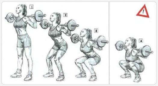 Программа тренировок на массу для девушек в тренажерном зале, домашних условиях. Таблица упражнений, количество повторений и подходов