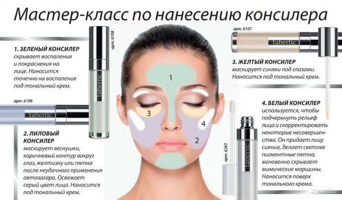 Как пользоваться корректором для лица. Пошаговая инструкция, палетка, палитра цветов, жидкий, сухой, цветной крем, карандаш