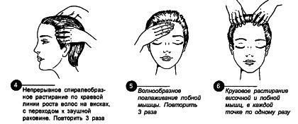 Как вылечить перхоть на голове в виде корки, сухой кожи, себореи содой, краской, луком, маслом чайного дерева