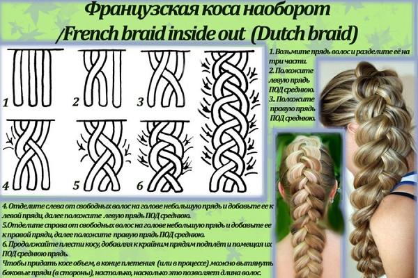 Красивые косы на длинные волосы для девочек и девушек. Пошаговая инструкция, как плести, фото и схемы плетения