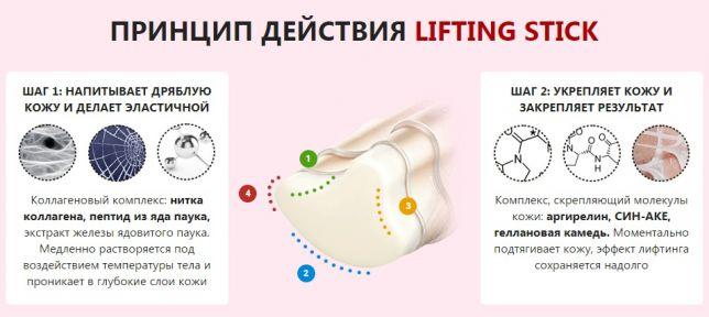 Лифтинг-стик с коллагеном Lifting Max Stick от морщин. Инструкция применения, реальные отзывы, цена