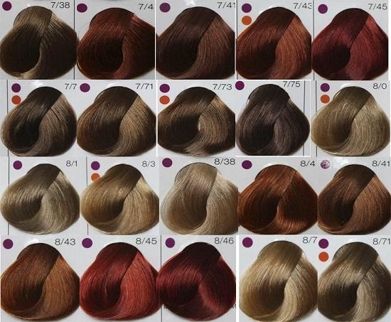 Лонда Профессионал. Инструкция по уходу за волосами: палитра цветов краски, фото, шампунь, воск, кондиционер, укладочные средства