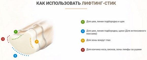 Макс Клиник Лифтинг Стик с коллагеном от морщин. Производитель, где купить, цена. Фото до и после, инструкция применения
