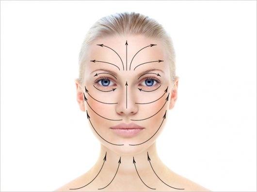 Отеки под глазами. Причины и лечение. Как убрать масками быстро в домашних условиях
