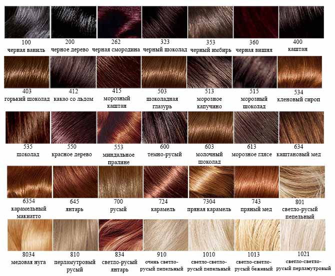 Кастинг краска для волос. Палитра цветов, оттенков, состав крем Глосс от Лореаль. Инструкция по применению