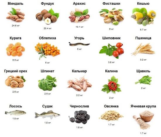 Средства от трещин на пятках: народные с глицерином, нашатырным спиртом, уксусом, яйцом, перекисью, алоэ, витамином Е, календулой