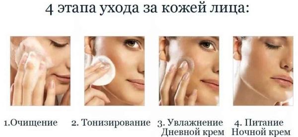 Уход за лицом после 30-35 в домашних условиях. Народные средства, кремы, маски, процедуры, массаж. Советы косметолога