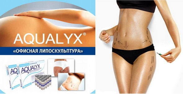 Акваликс (Aqualyx). Отзывы, фото до и после. Состав, применение в интралипотерапии. Цена цена инъекции препарата липолитика, аналоги