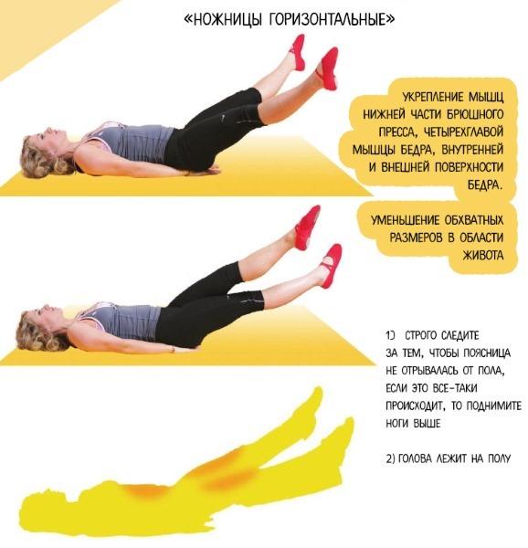Бодифлекс для начинающих. 15 минутный утренний комплекс: видео-упражнения для похудения с Мариной Корпан, Грир Чайлдерс. Фото и результаты