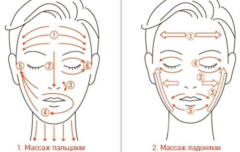 Как в домашних условиях подтянуть кожу на шее и подбородке в 30, 40, 50 лет, после похудения, в салоне
