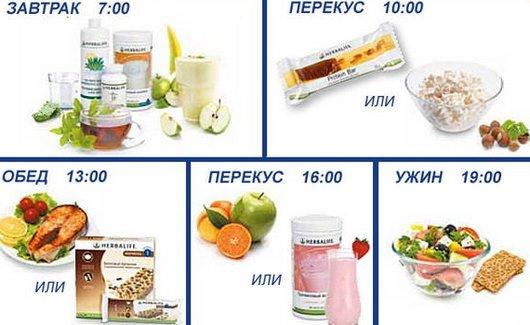 Как похудеть за неделю на 5-7 кг без вреда для здоровья в домашних условиях: эффективные диеты и упражнения