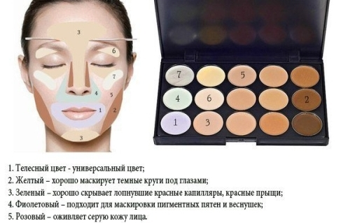 Как пользоваться консилером для лица. Пошаговая инструкция с фото, схема: тональным, жидким, сухим, цветным, карандашом, палеткой