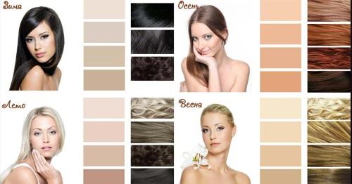 Краска для волос Keen (Кеен): палитра цветов, оттенки, фото на волосах. Состав, инструкция по применению
