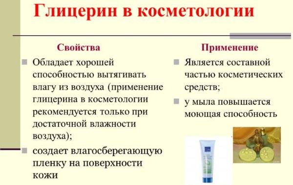 Кремы для лица с глицерином - для чего, польза и вред. Как приготовить и применять в домашних условиях. Видео