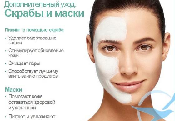 Что делать, если шелушится лицо и красные пятна. Лечение кожи народными средствами, витаминами, мазями, кремами, масками, примочками