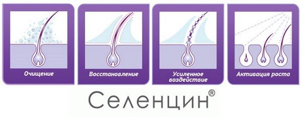 Лучшие средства от выпадения волос для женщин при беременности, лактации, после родов, окрашивания, химиотерапии, гормонального сбоя