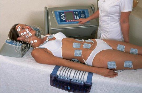 Миостимуляция: что это такое, эффективность, показания и противопоказания, стоимость, приборы для проведения процедуры дома