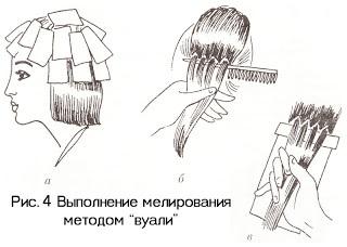 Модные техники и цвета мелирования в 2019 году на средние, короткие, длинные, темные и русые волосы. Инструкции окрашивания и фото
