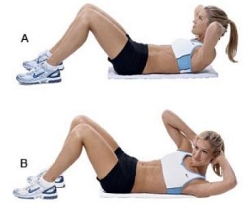 Комплекс упражнений для стройности фигуры и похудения для девушек в домашних условиях