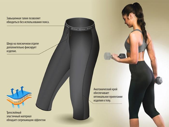 Бриджи для похудения. Какие лучше купить: Hot shapers, Вулкан, Artemis, Hotex, Lytess, Lite weights. Мнения покупателей и врачей
