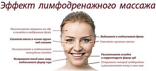 Брыли на лице. Как избавиться, быстро убрать, восстановить овал лица в домашних условиях. Упражнения, гимнастика для лица, процедуры