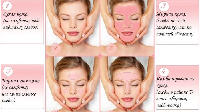 Касторовое масло для лица: от морщин, пигментных пятен, прыщей. Применение при шелушении, сухости и жирной коже, демодекозе, при беременности