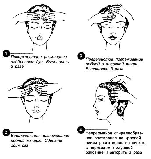 Массаж головы и шеи для роста волос, улучшения кровообращения. Польза, противопоказания, лучшие техники