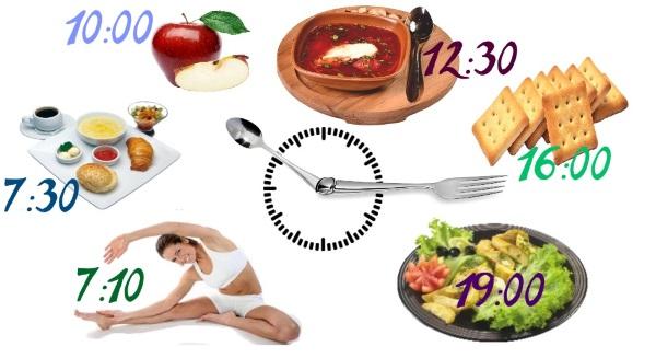 Мотивация для похудения на каждый день в картинках, фото до и после, кроссфит, музыка, фразы и цитаты
