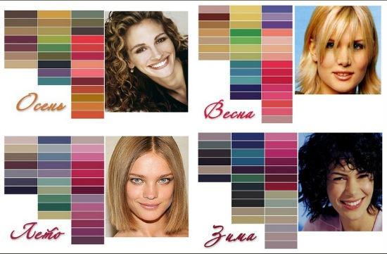 Профессиональный макияж – правила, техника выполнения для начинающих в домашних условиях: голубых, серых, зеленых, карих глаз. Фото