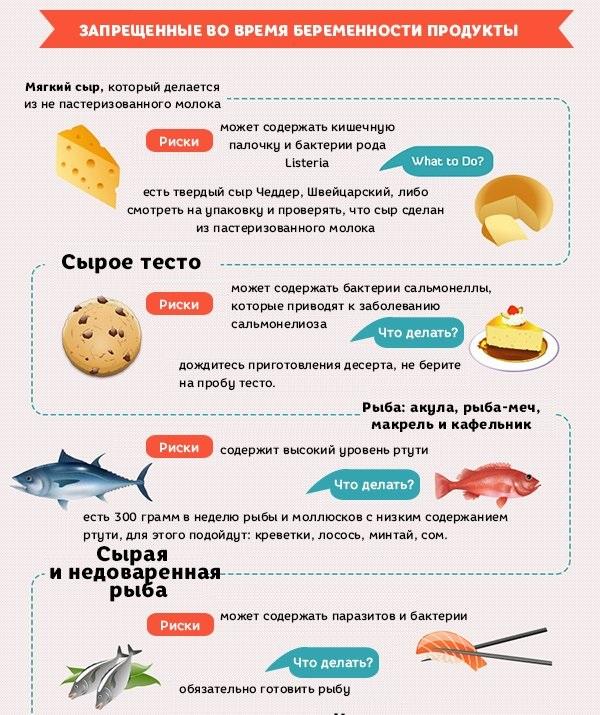 Сколько калорий нужно употреблять в день, чтобы похудеть: девушке, женщине, беременной, кормящей маме, мужчине. Как рассчитать, на 5 кг, 10 кг, таблица