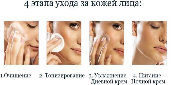 Рейтинг средств по уходу за кожей лица, комбинированной, жирной, проблемной, сухой и чувствительной кожи вокруг глаз
