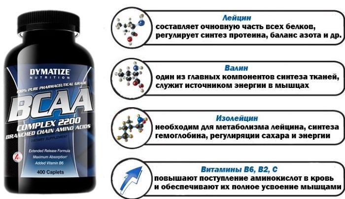 Витамины для энергии и бодрости, от усталости и слабости для женщин. Какие лучше, рейтинг