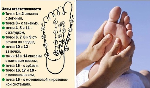 Аюрведический массаж - что это такое, виды, техника для лица, головы, шеи и тела. Обучение и отзывы