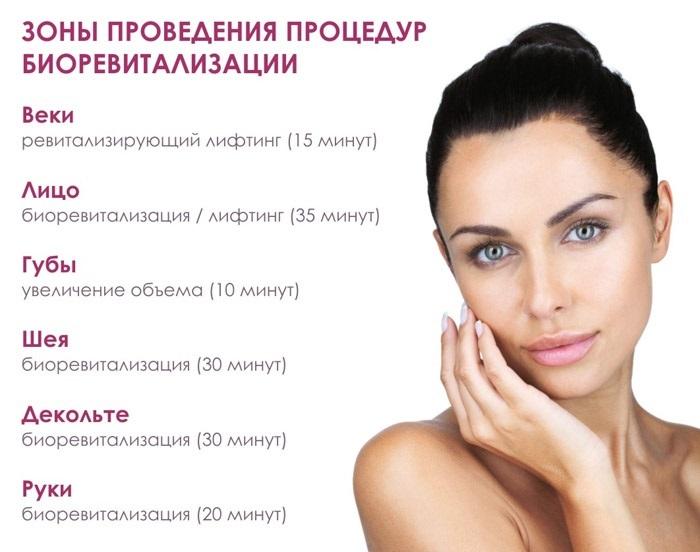 Биоревитализация лица. Какая лучше, в чем разница, цены: Аквашайн, Иал Систем, Ялупро, Филорга, Принцесс Рич