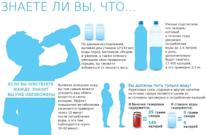 Как сжечь жир на животе и боках женщине быстро в домашних условиях: упражнения, препараты, обертывания, массаж