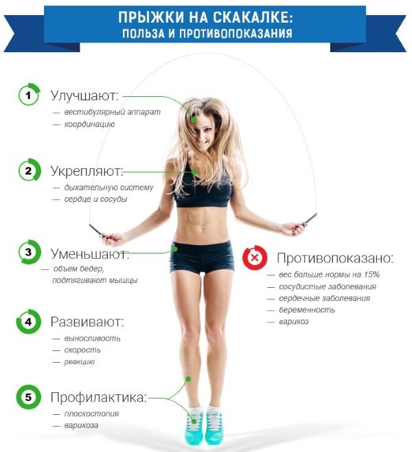 Как уменьшить икры на ногах для девушек в объеме. Эффективные упражнения