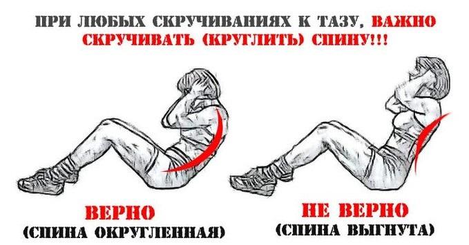 Круговые тренировки для сжигания жира для девушек. Комплекс упражнений на неделю в тренажерном зале и дома
