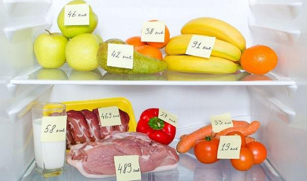 Сколько килокалорий нужно человеку в день? Таблица, чтобы похудеть, набрать вес. Нормы для детей, взрослых
